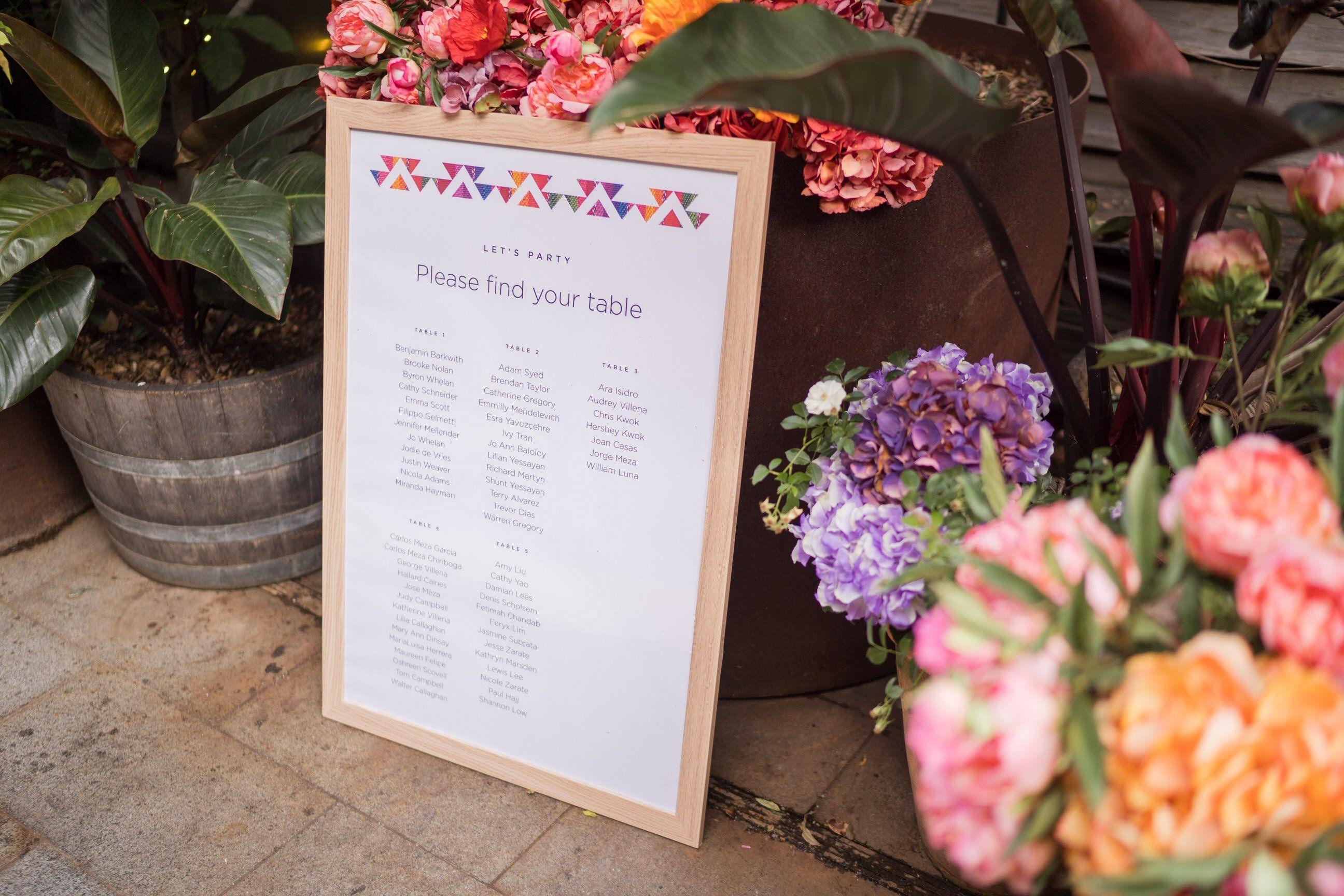 wedding decor, seating plan, colourful seating plan